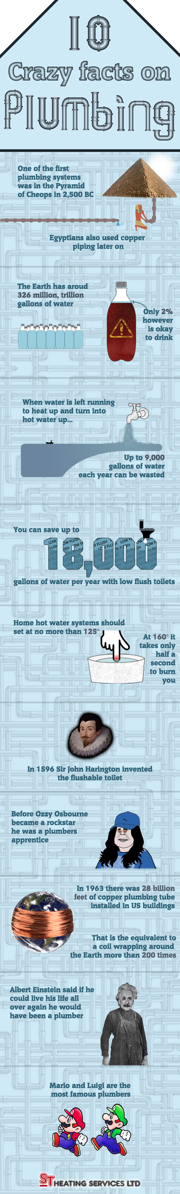 10 crazy facts on plumbing infographic