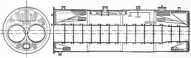 Lancashire boiler plan view