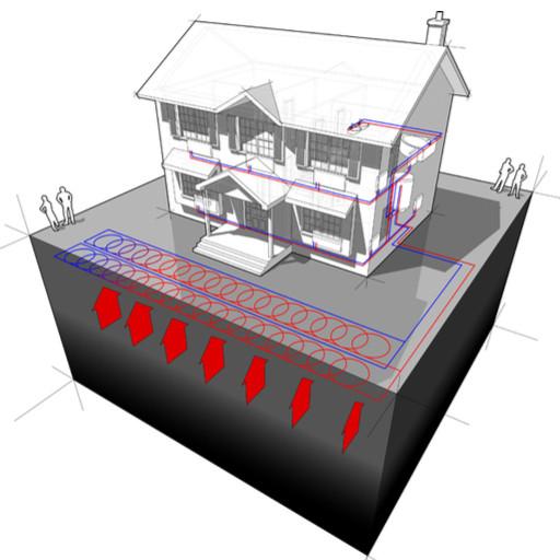 Ground Source Heating diagram by Slavo Valigursky (via Shutterstock).